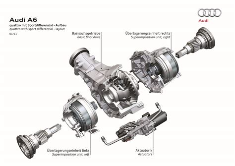 Audi Quattro Differential by 2012 Audi A6 Quattro Sport Differential Component