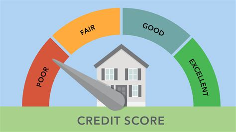 what credit to buy a house cfpb how to deal with bad credit or no credit when