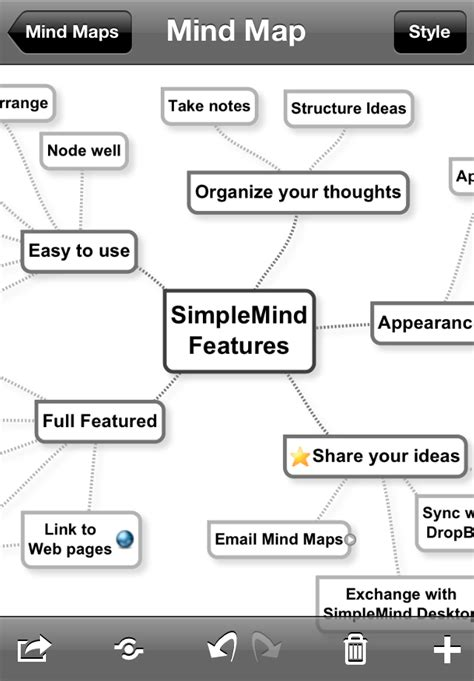a comparison of mind mapping apps for the simplemind for mind mapping review educational