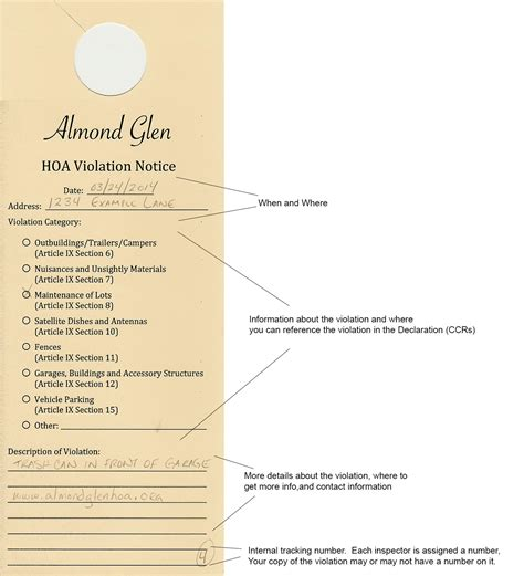 Hoa Background Check Rob Author At Official Site Of Almond Glen Hoa Page 4 Of 7official Site Of Almond
