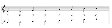 Notes Jazzpiano101 And Notes