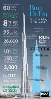 burj khalifa observation deck height burj dubai visual ly