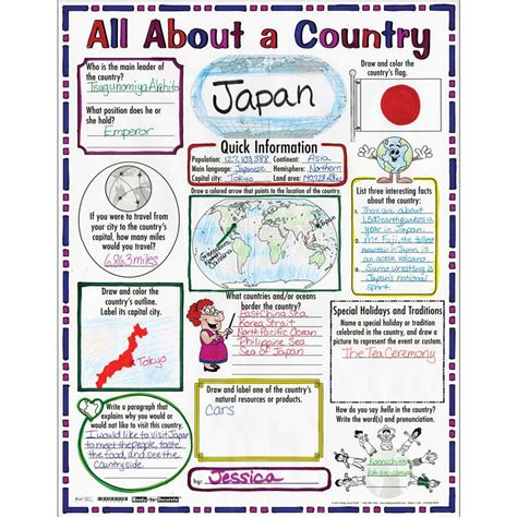 How To Decorate A Poster by Ready To Decorate All About A Country Posters