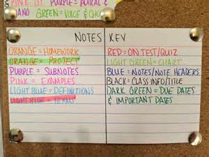 color coding notes organize my college