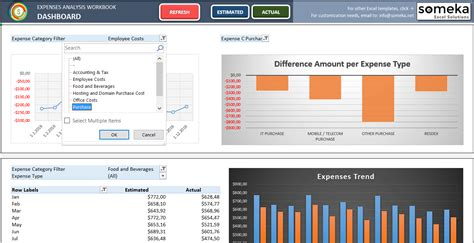 expense analysis dashboard free excel template for smb