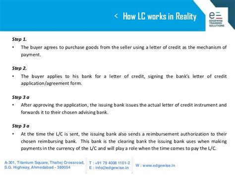 Letter Of Credit At Sight Confirmed Letter Of Credit Lc Presentation