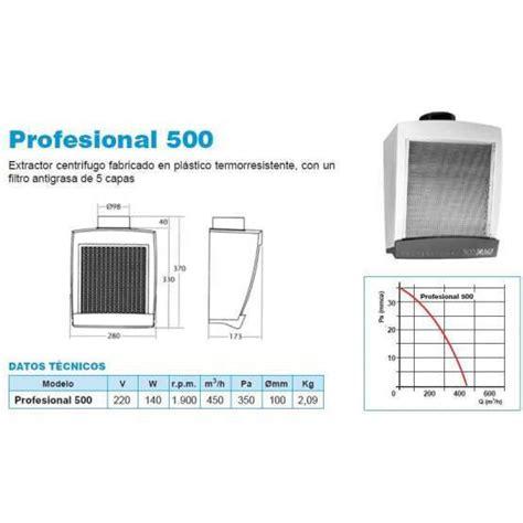extractores de cocina cata extractor cocina cata professional 500 electrodomesta