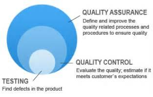 quality assurance quality assurance pinterest