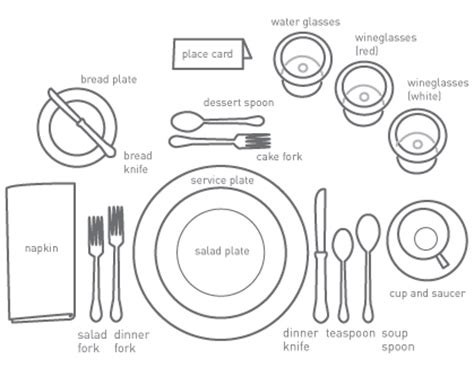formal place setting diagram basic place setting diagram basic free engine image for