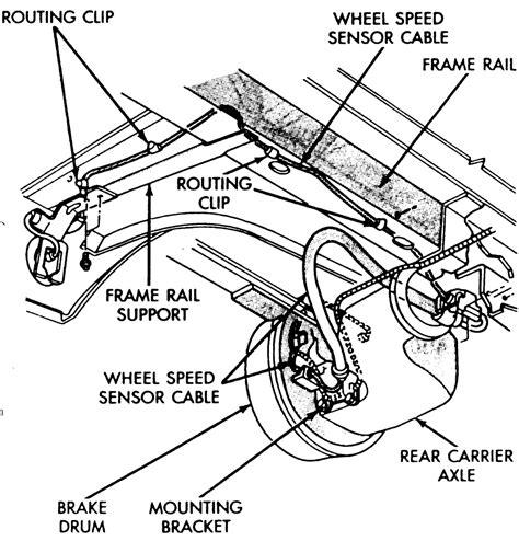 repair anti lock braking 1995 chrysler lebaron interior lighting service manual 1995 chrysler lebaron front wheel speed sensor replacement repair guides