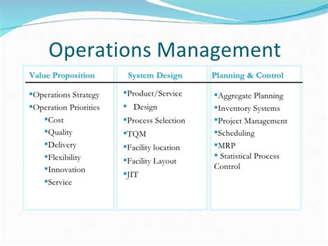 plan layout production management production operations management