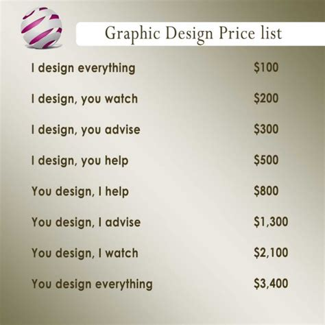list of designers graphic design price list jd s world