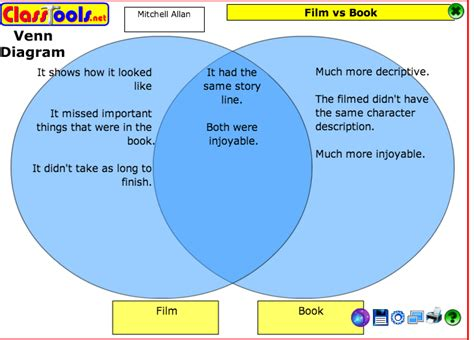 one day film book differences venn diagram book movie gallery how to guide and refrence