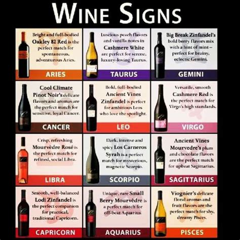 animatedthought zodiac wines by characteristics