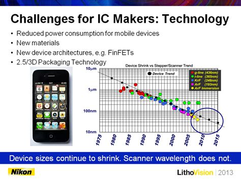 integrated circuit packaging technology semiconductor integrated circuit packaging technology challenges next five years 28 images