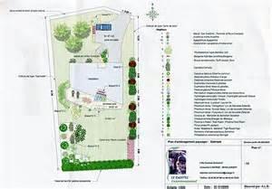 Plan De Jardin Paysager