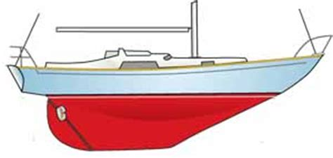 boat keel definition are heavy displacement hull forms the best choice for