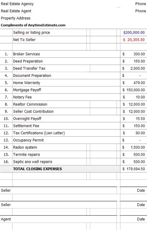 how to estimate closing costs when buying a house how to estimate closing costs when buying a house 28 images 10 closing costs when