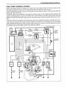 ktm duke 200 electrical wiring diagram ktm wiring