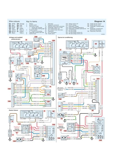 apercu du fichier peugeot  wiring diagrampdf page