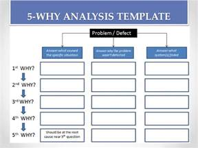 investigation root cause analysis template root cause analysis tools and process