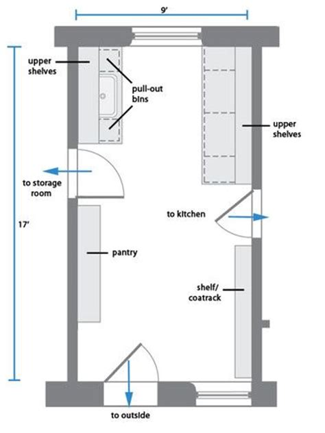layout of a laundry laundry room floor plan for the home pinterest home