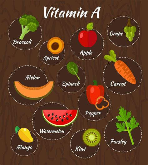 vitamin f vegetables a vector of 11 fruits and vegetables containing vitamin a