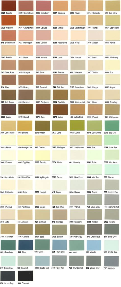 stucco color chart best 25 stucco texture ideas on plastering