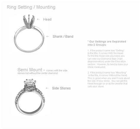 jewelry terms ring parts diagram terminology harrington jewelry inc