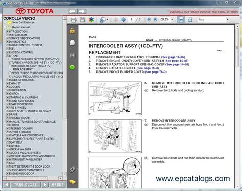 automotive repair manual 1994 toyota corolla spare parts catalogs toyota corolla verso
