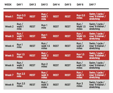 Sofa Schedule Sofa To 5k Plan S Running Magazine Uk