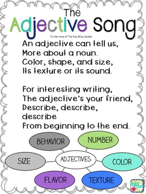 verb pattern confess 74 coloring page parts of speech beginner get free