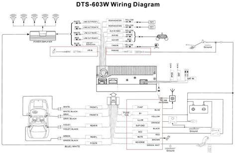 wiring diagram 2004 gmc yukon pdf get free image about wiring diagram bose radio wiring diagram chevy sea ray wiring diagram free
