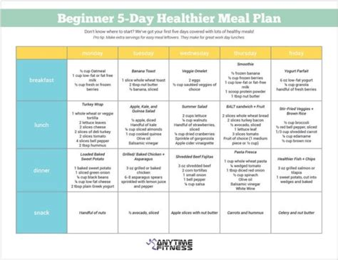14 days keto meal plan easy guide for rapid weight loss books beginner 5 day healthier meal plan a guide for