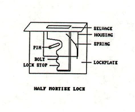 schlage wiring diagram get free image about wiring diagram