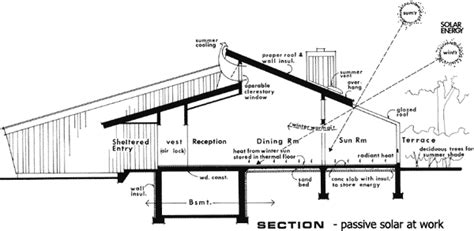 passive solar house plans passive solar house plans small passive solar house designs home design and style