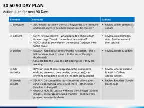 30 60 90 Business Plan Template by Free 30 60 90 Day Plan Template Digg3