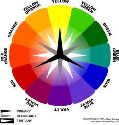 12 color wheel the color wheel the 12 part color wheel is a