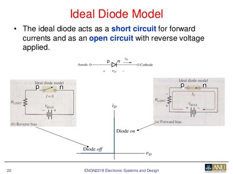 definition of an ideal diode definition of practical diode model 28 images practical model analysis of circuits