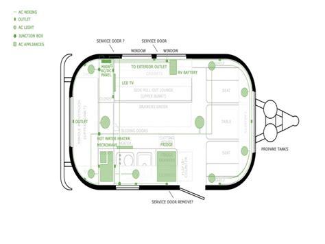 2016 airstream classic trailer plumbing diagram plumbing