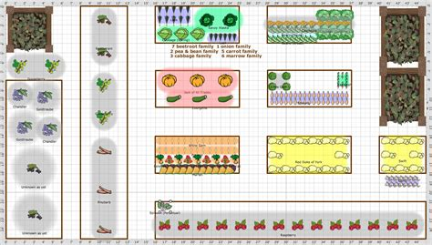 garden plan 2016 allotment
