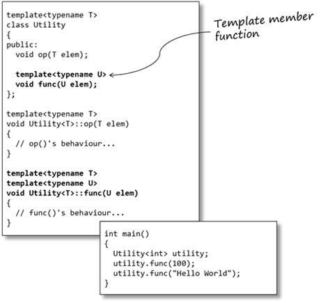 Template Member Function by Template Member Functions Sticky Bitssticky Bits