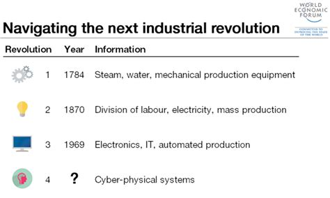 in the machine age only one type of organization will thrive a in the machine age only one type of organization will