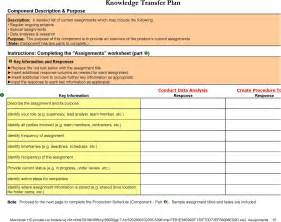 Knowledge Transfer Plan Template related keywords suggestions for knowledge transfer template