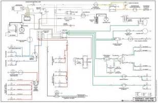 1977 mgb wiring diagram 1977 get free image about wiring diagram