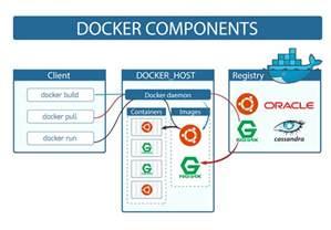 lxc vs docker comparison criteria deep dive robin systems