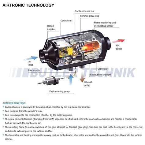 airtronic d2 wiring diagram 27 wiring diagram images
