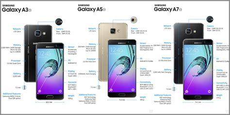 Hp Samsung Galaxi A Series ini harga dan jadwal rilis trio samsung galaxy a generasi 2016 merdeka