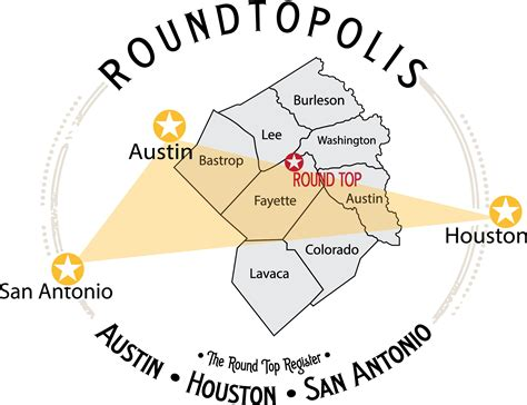 roundtop texas map top register top