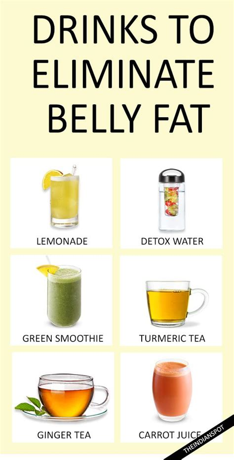 Stomach Detox Diet Plan by Simple Detox Drinks That Eliminate Belly Simple